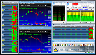 How to trade gold with binary option 60 seconds