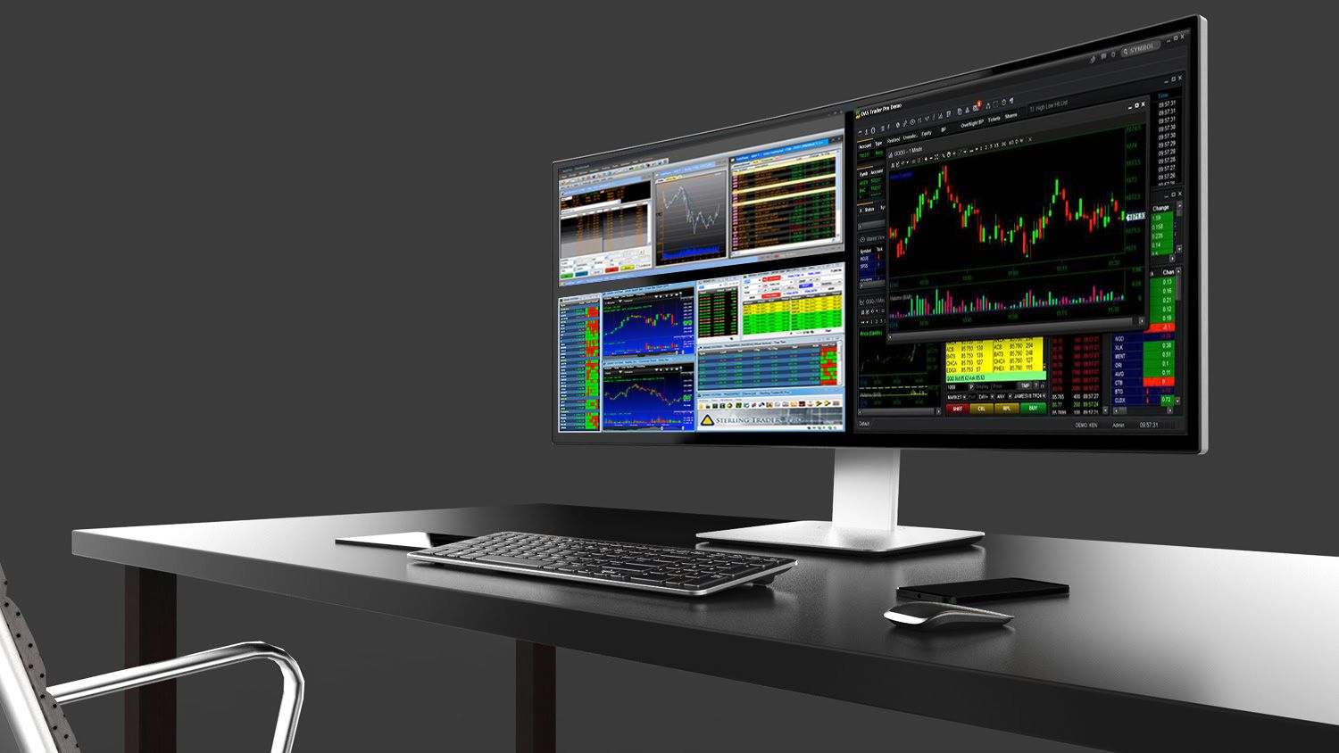 Technology for Active Day Traders | Centerpoint Securities