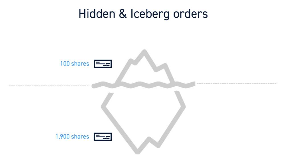 Hidden Iceberg Orders