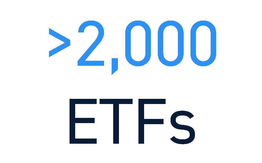 Number of ETFs