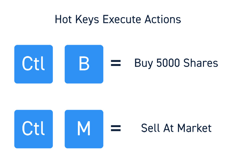 Hot Keys For Trading