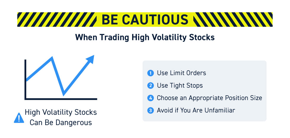Volatile Stocks For Day Trading
