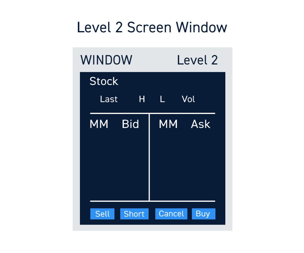 Level 2 Trading Screen