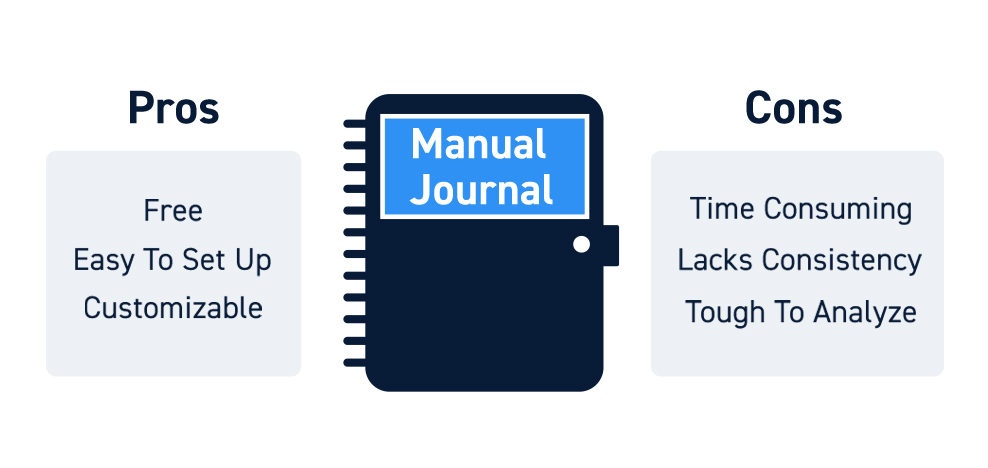 Manual Trading Journal