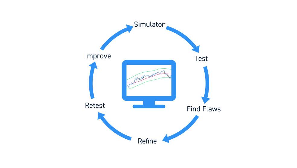 Online Trading Simulator