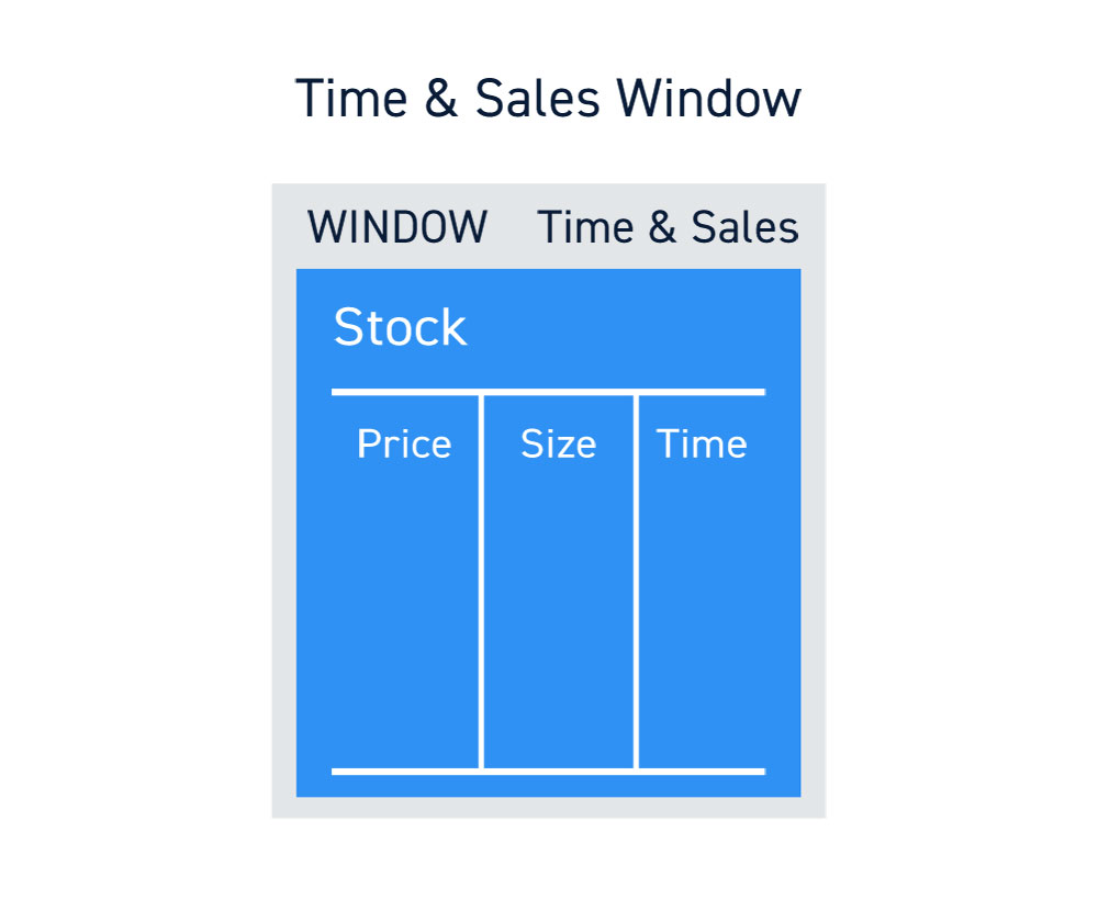 Time And Sales Trading Window