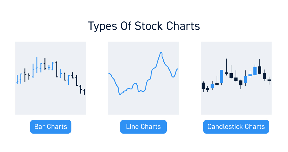 Candlestick Chart For Day Trading
