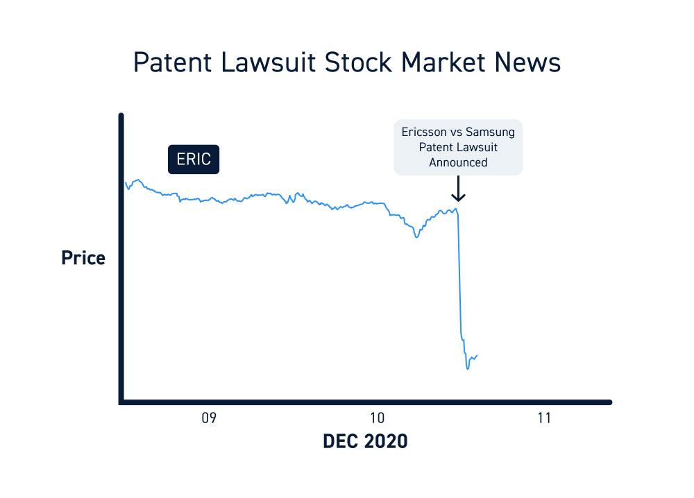 Stock Market News Legal Rulings