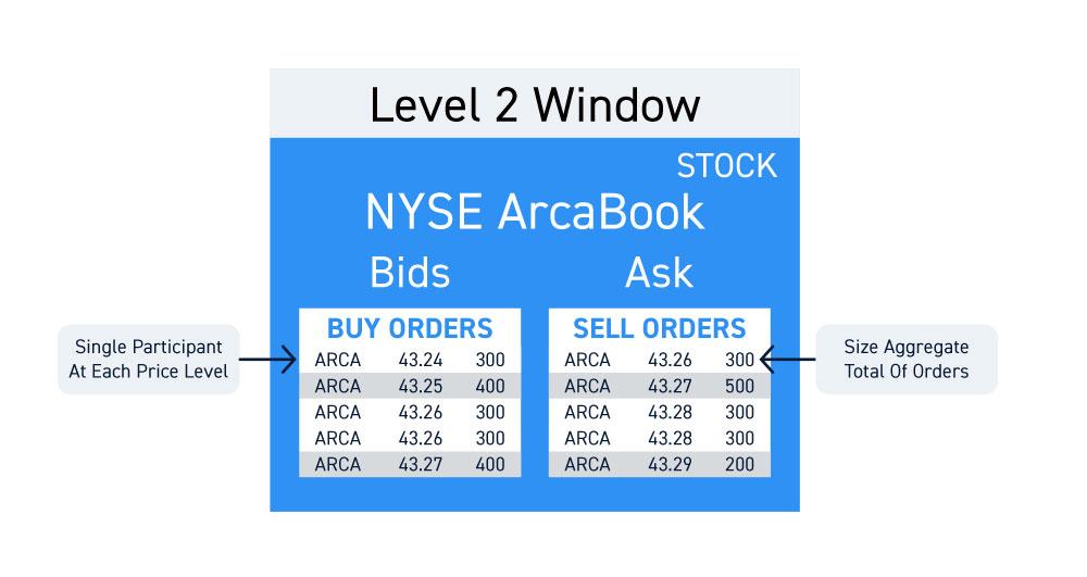 ArcaBook Screen