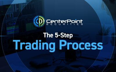 The Five-Step Process Behind Every Trade