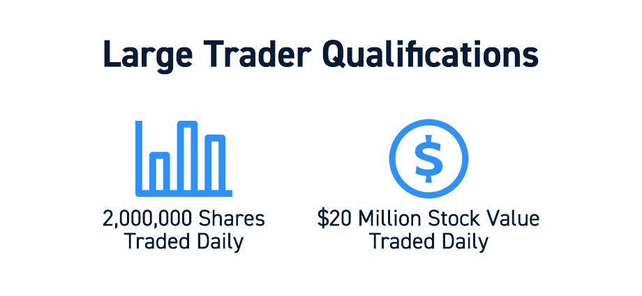 Large Trader Qualifications